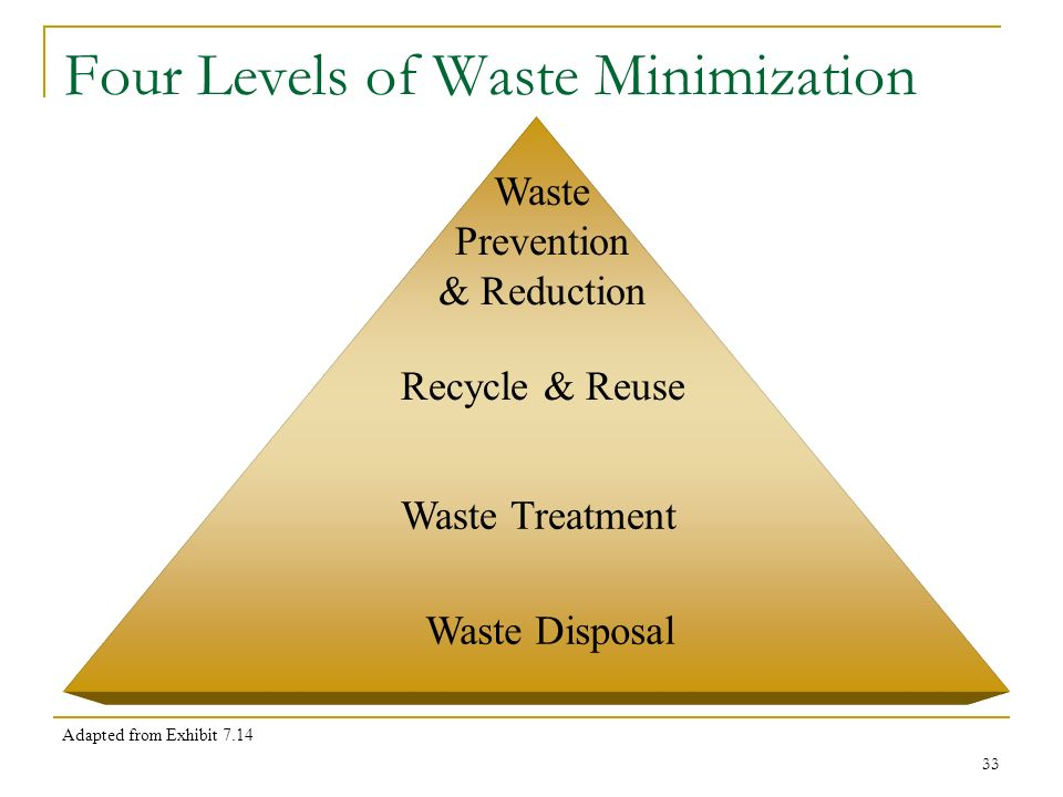 level of awareness of improper waste Fraud, waste or abuse  awareness if fwa is suspected  or decisions the term also includes improper practices not involving prosecutable fraud.
