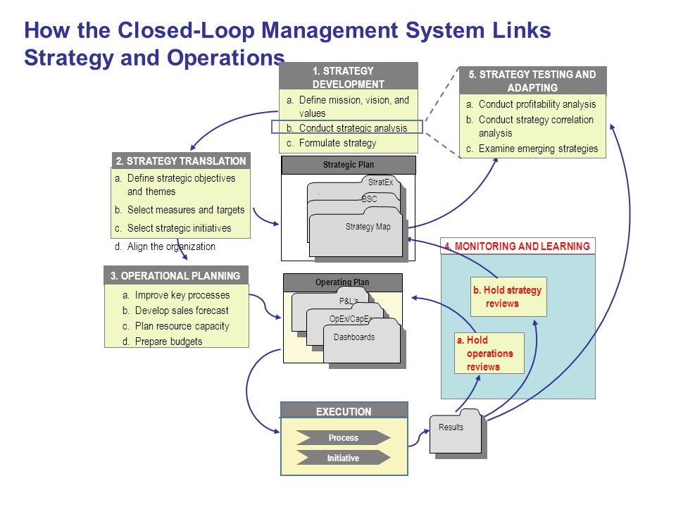 ups operation system and strategy Continue reading perform backups for the linux operating system  you need a good backup strategy to:  and a trainer for the linux operating system/unix shell.
