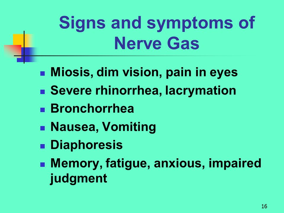 Signs and symptoms of Nerve Gas