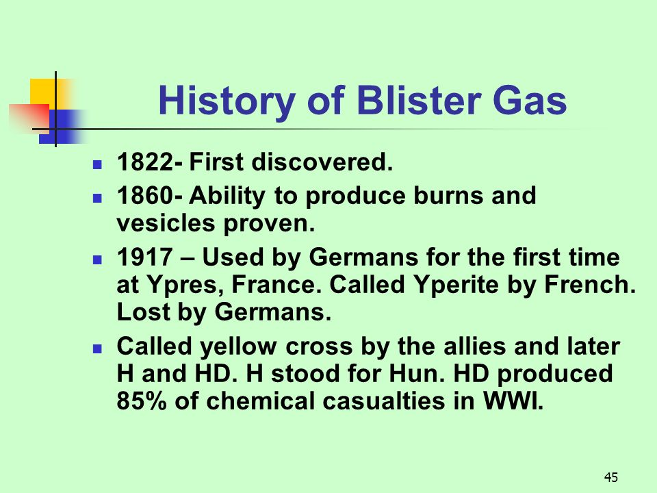 History of Blister Gas 1822- First discovered.