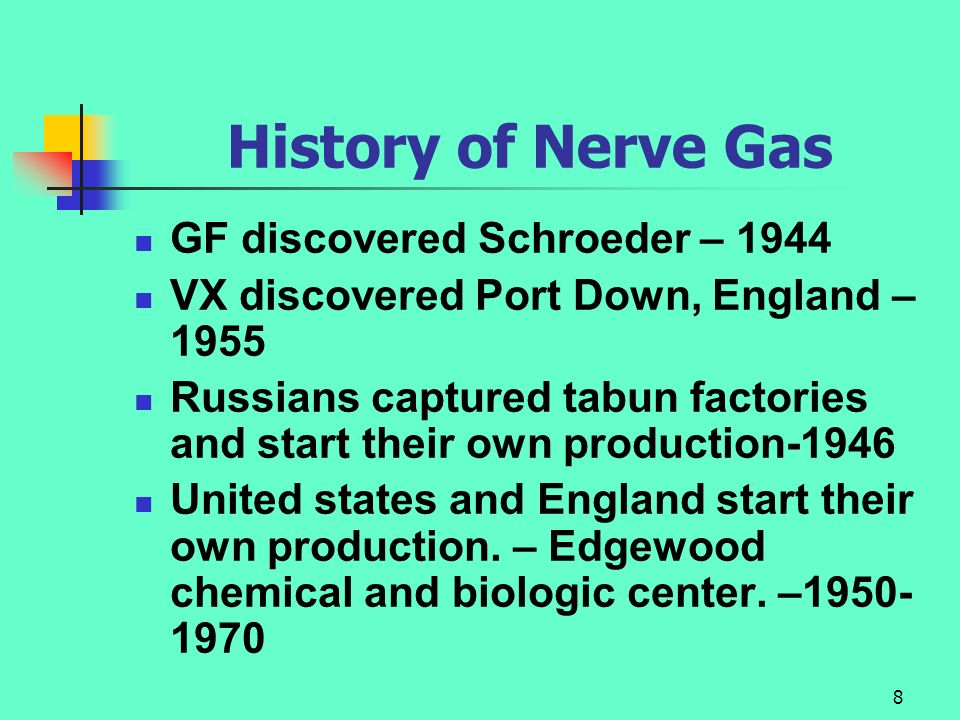 History of Nerve Gas GF discovered Schroeder – 1944