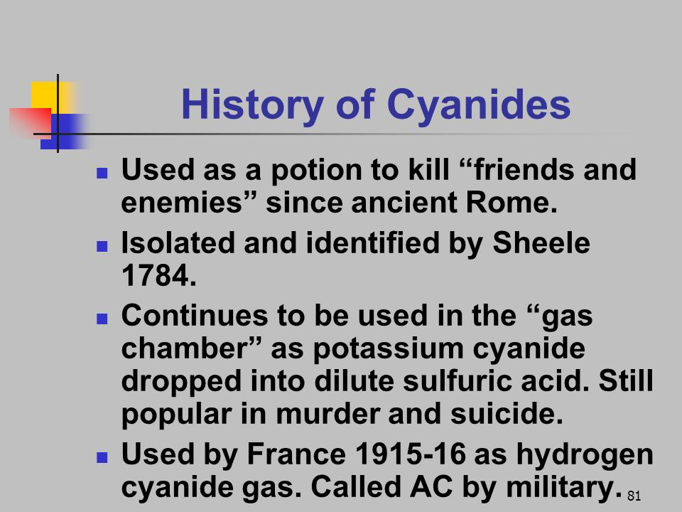 History of Cyanides Used as a potion to kill friends and enemies since ancient Rome. Isolated and identified by Sheele 1784.