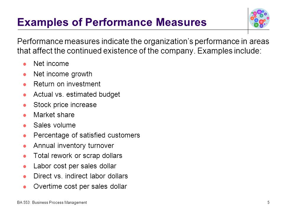 Operations Performance Measurement