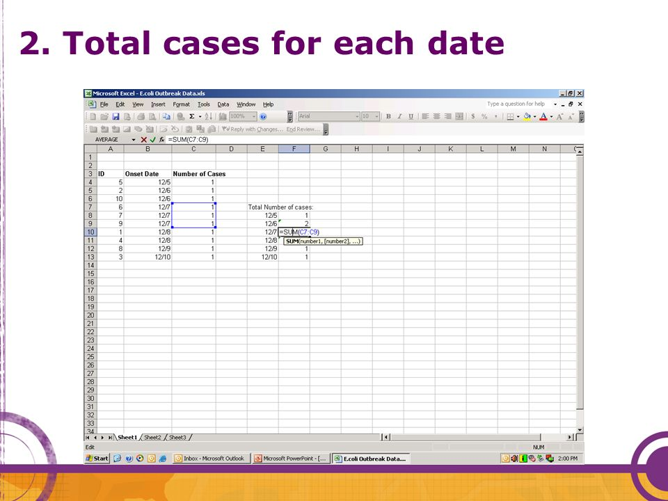 2. Total cases for each date