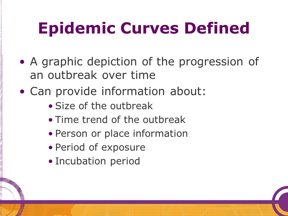 Epidemic Curves Defined