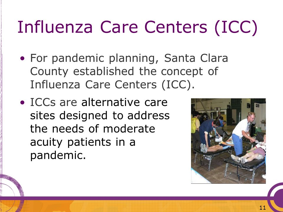 Influenza Care Centers (ICC)