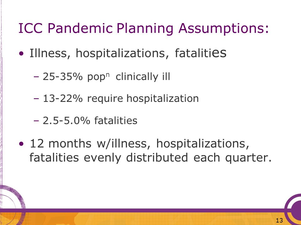 ICC Pandemic Planning Assumptions: