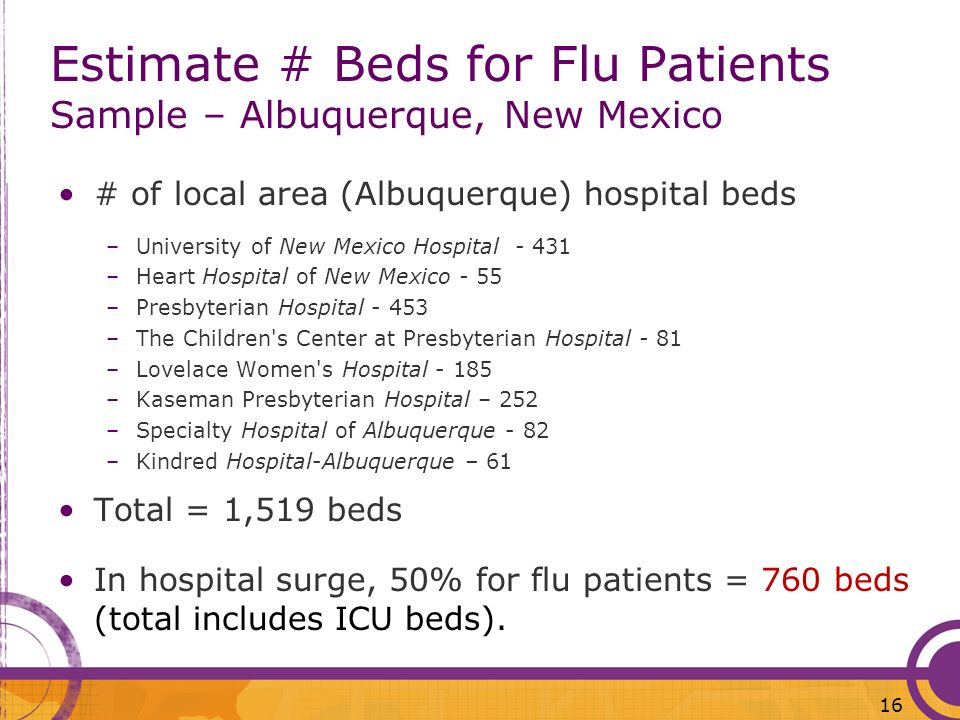 Estimate # Beds for Flu Patients Sample – Albuquerque, New Mexico