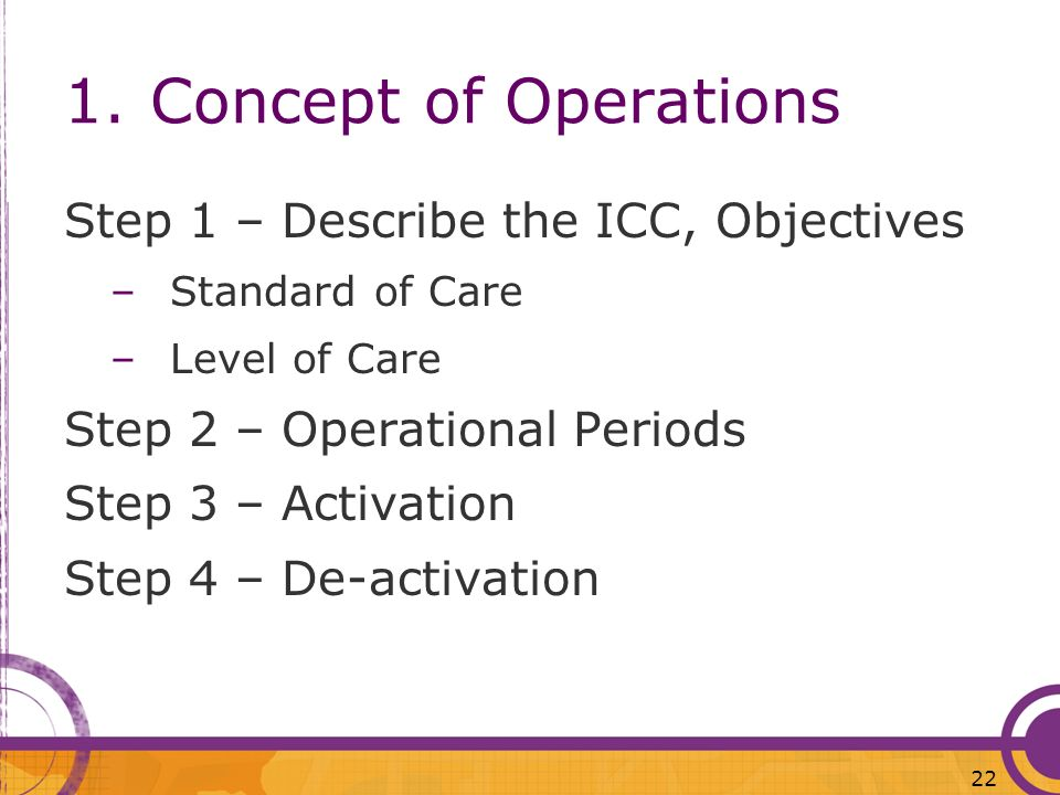 Concept of Operations Step 1 – Describe the ICC, Objectives