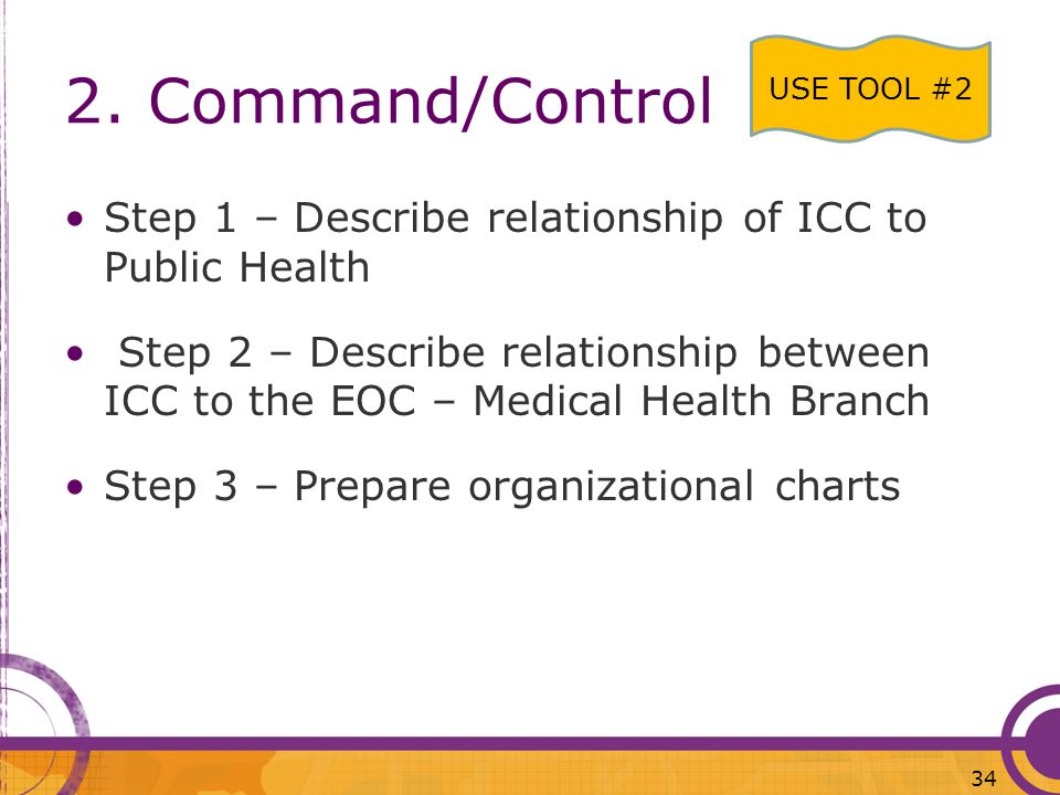 2. Command/Control USE TOOL #2. Step 1 – Describe relationship of ICC to Public Health.