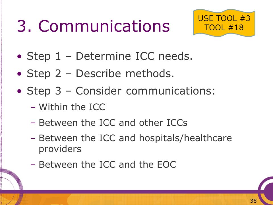3. Communications Step 1 – Determine ICC needs.