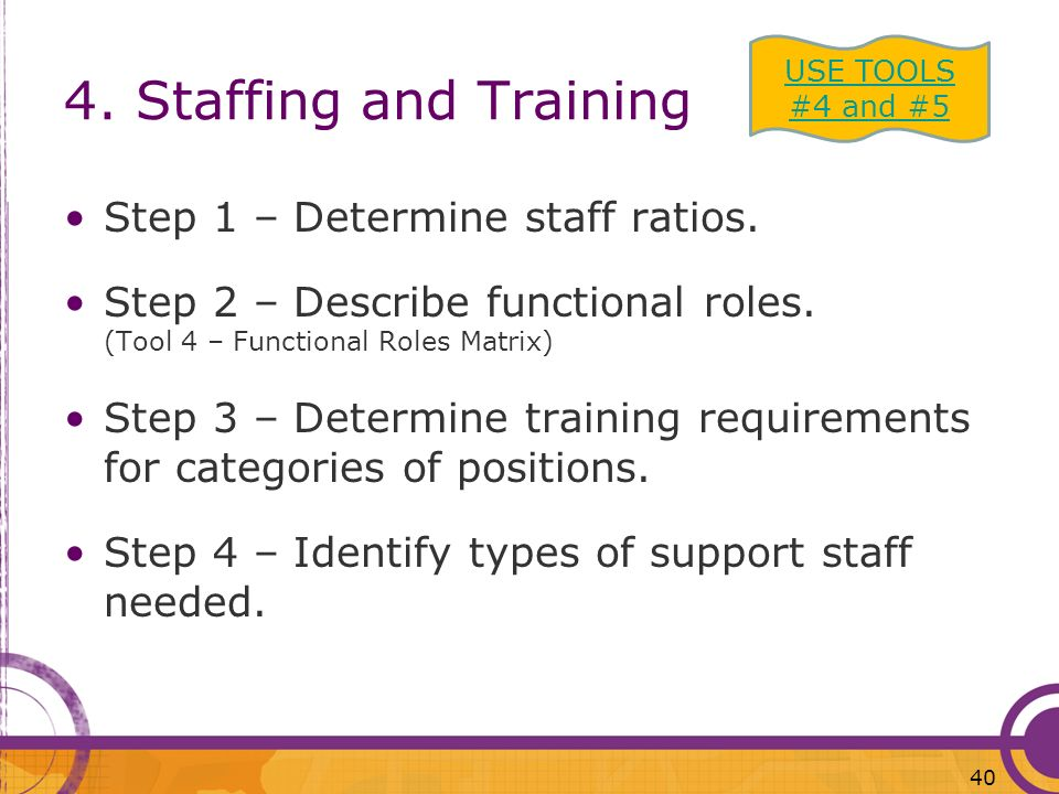4. Staffing and Training Step 1 – Determine staff ratios.