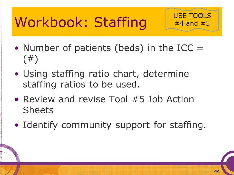Workbook: Staffing Number of patients (beds) in the ICC = (#)
