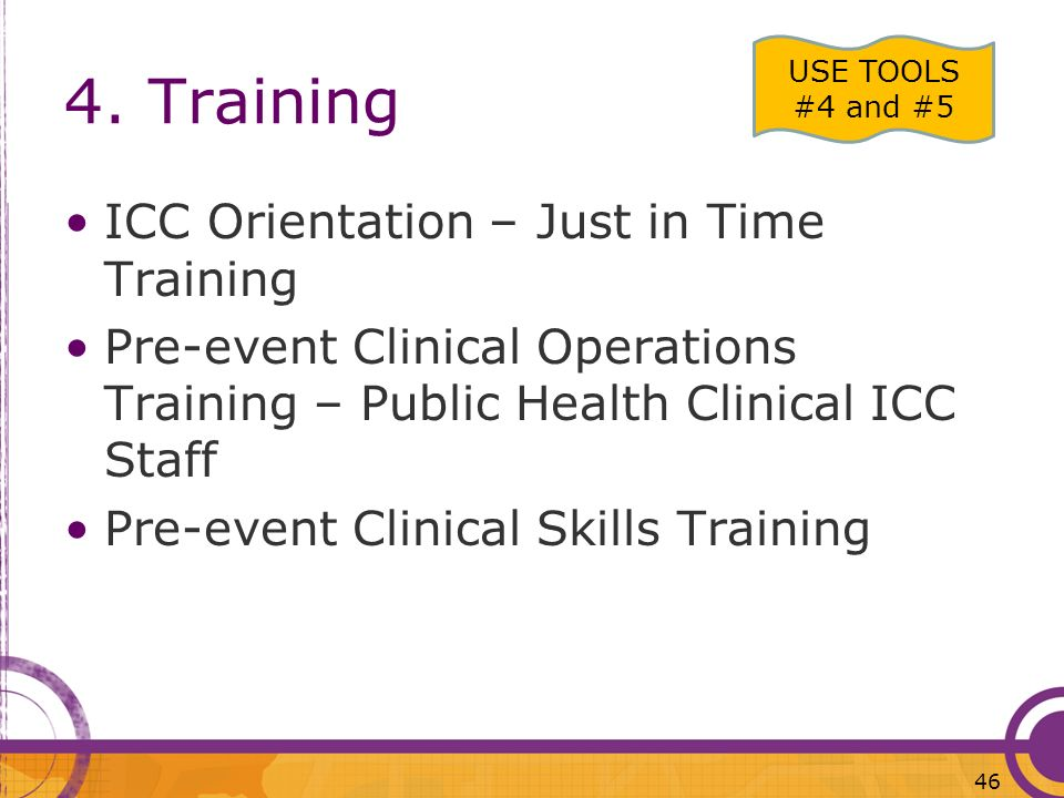 4. Training ICC Orientation – Just in Time Training