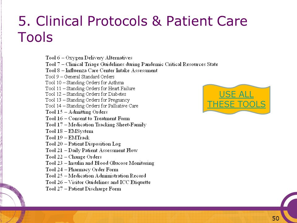 5. Clinical Protocols & Patient Care Tools