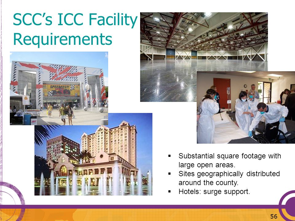 SCC's ICC Facility Requirements