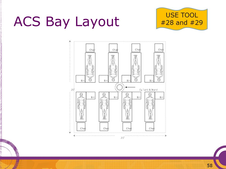ACS Bay Layout USE TOOL #28 and #29