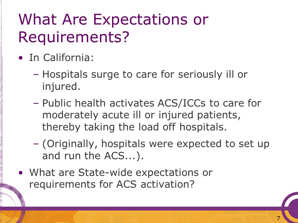 What Are Expectations or Requirements