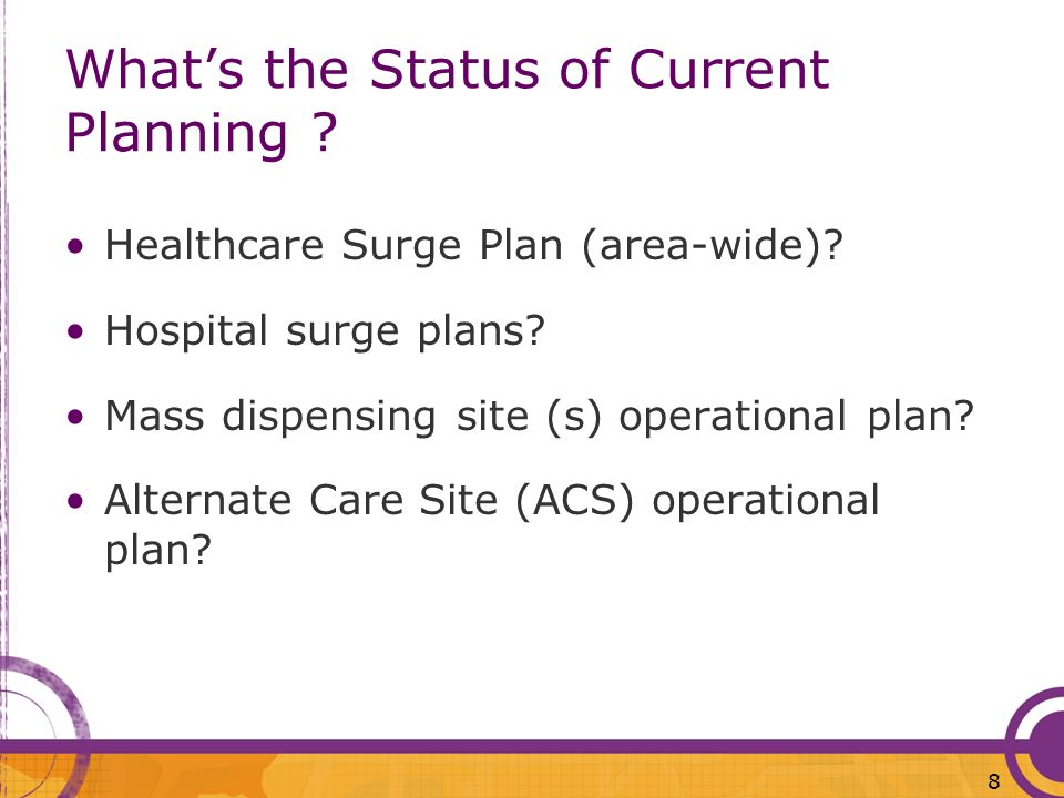What's the Status of Current Planning