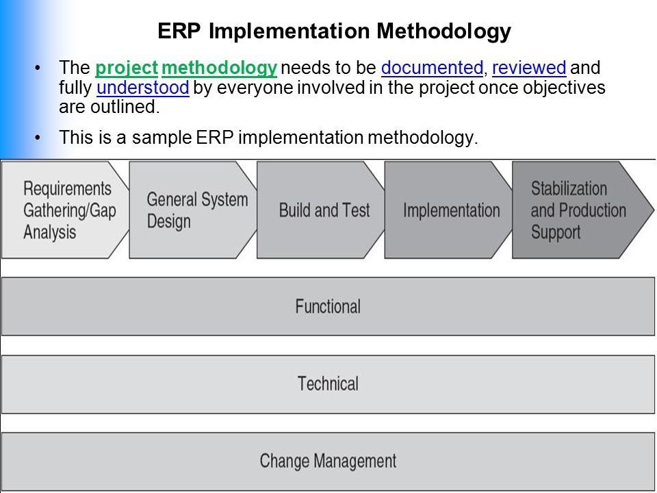 Itma 412 management enterprise systems ppt video online for Implementation methodology template