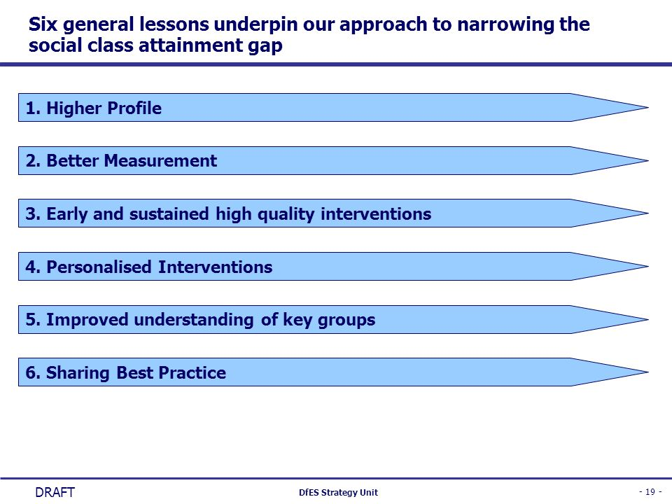 Six general lessons underpin our approach to narrowing the social class attainment gap