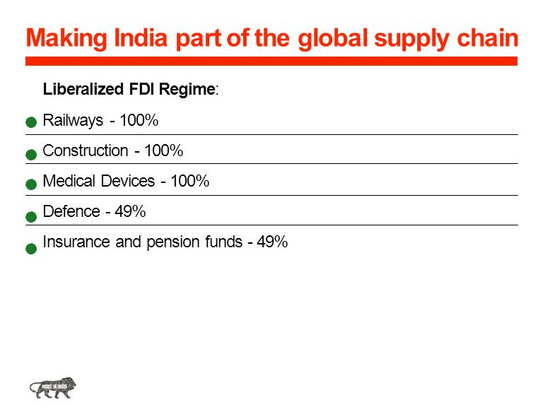 Making India part of the global supply chain