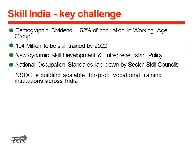 Skill India - key challenge