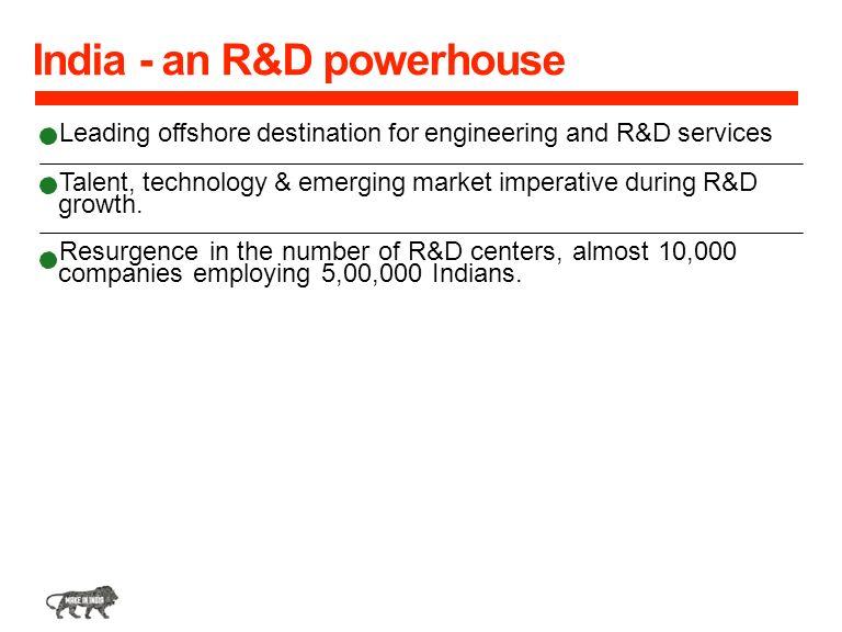 India - an R&D powerhouse
