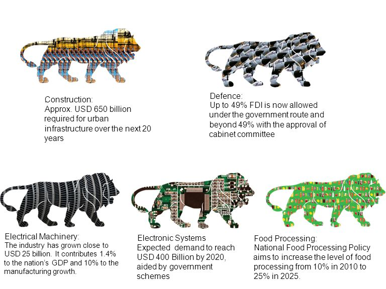 Up to 49% FDI is now allowed under the government route and