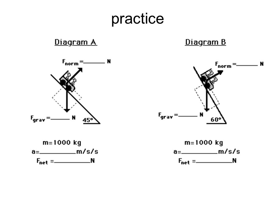 4-4 everyday forces and application of newton's laws - ppt video online download