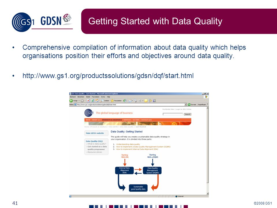 Getting Started with Data Quality