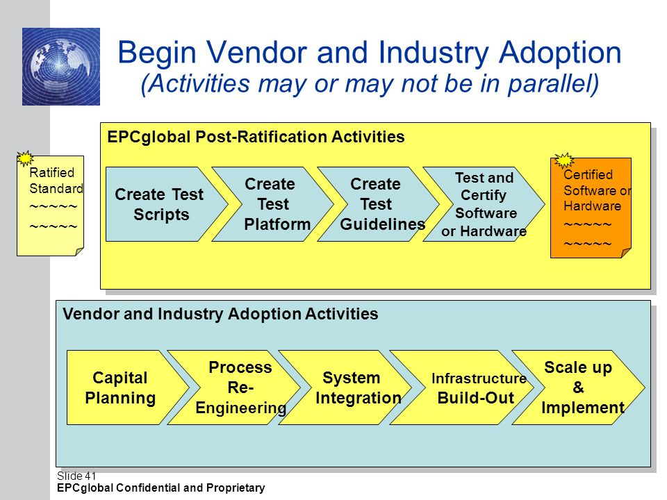 Begin Vendor and Industry Adoption (Activities may or may not be in parallel)