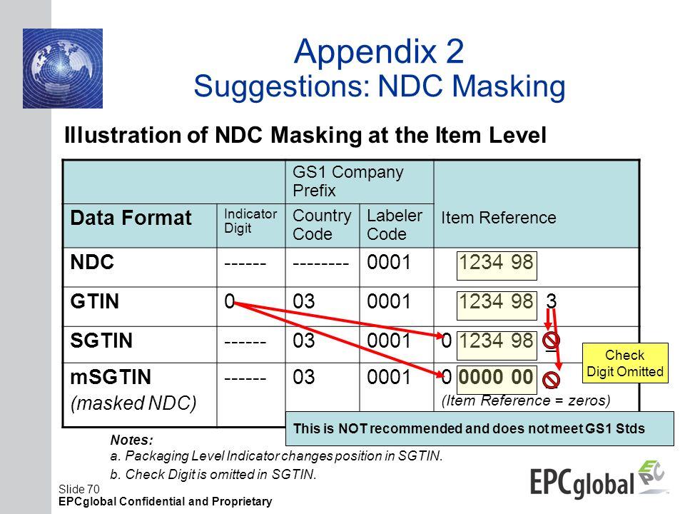 Appendix 2 Suggestions: NDC Masking