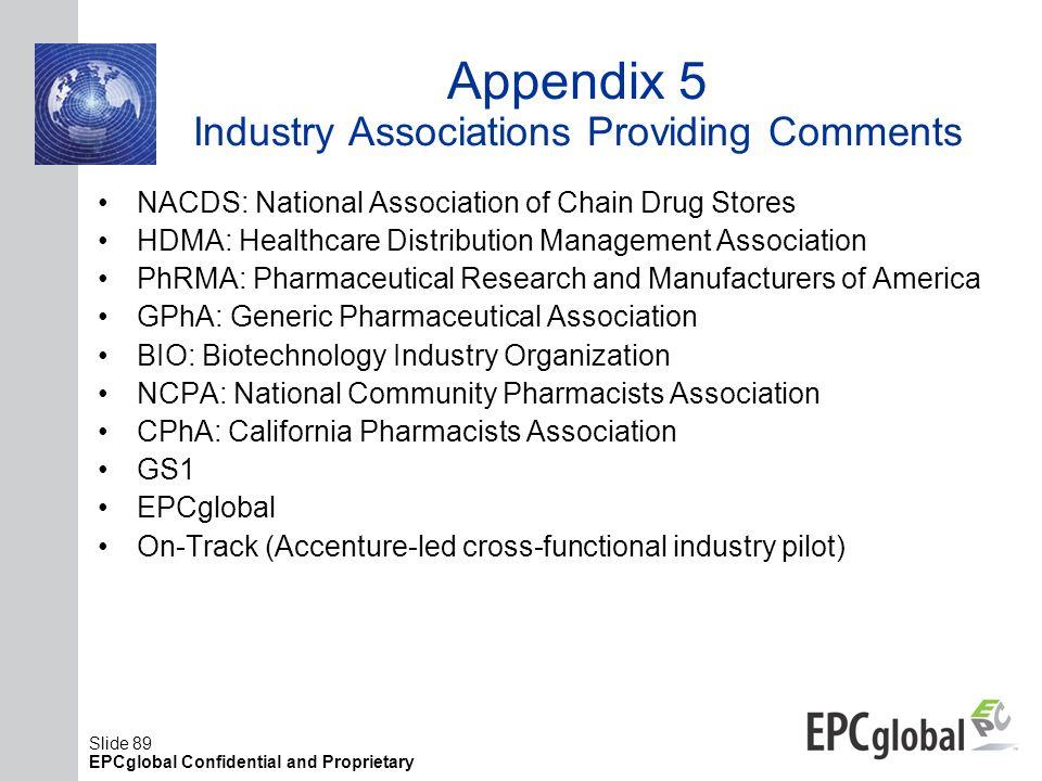 Appendix 5 Industry Associations Providing Comments
