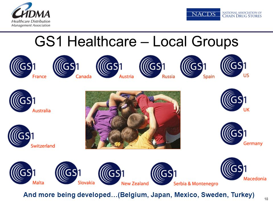 GS1 Healthcare – Local Groups