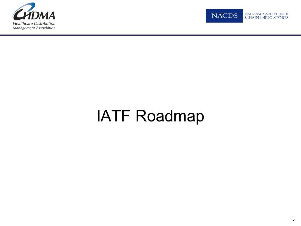 IATF Roadmap