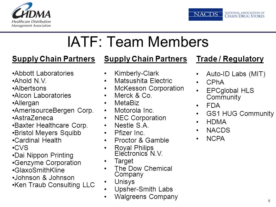 IATF: Team Members Supply Chain Partners Supply Chain Partners
