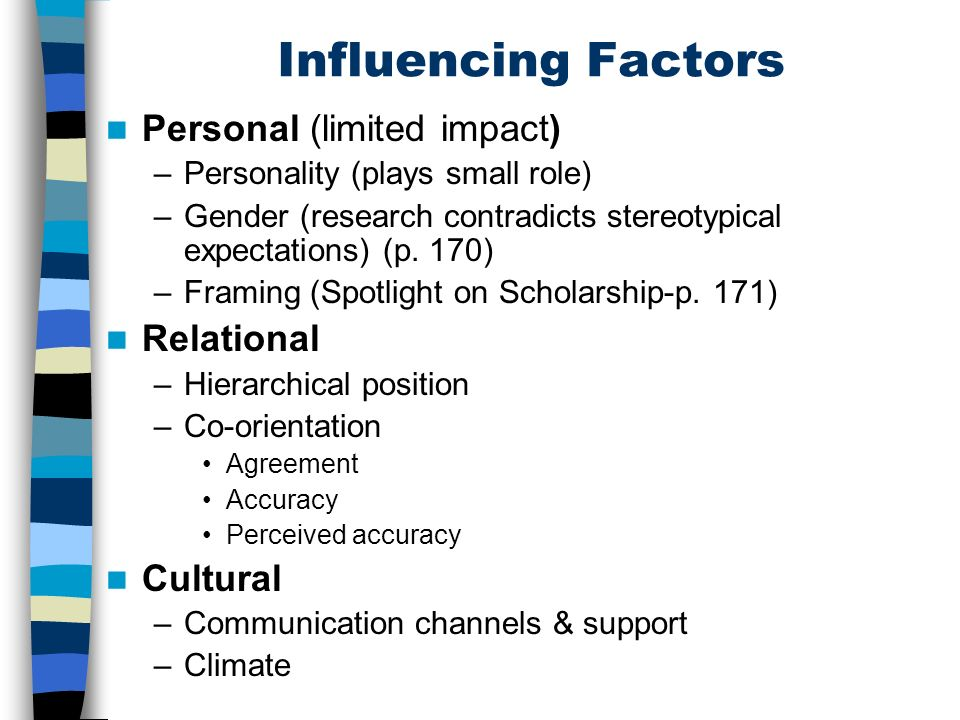 the factors that influences a persons identity Internal and external factors that are involved in the process of behavior change   response efficacy influences people's initial efforts to reduce risky health   those who have a firm sense of identity and are strongly oriented toward.