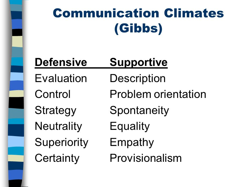 The Defensive Communication Model