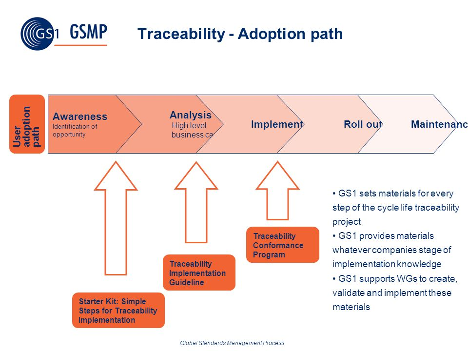 Traceability - Adoption path