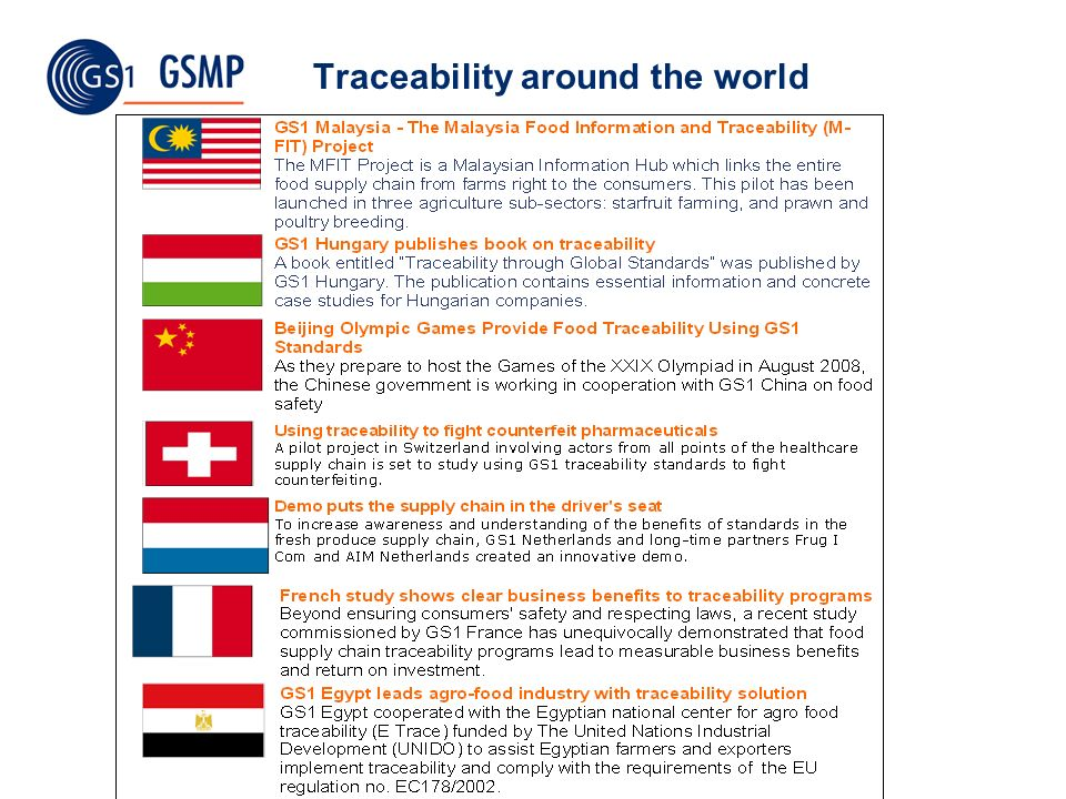 Traceability around the world