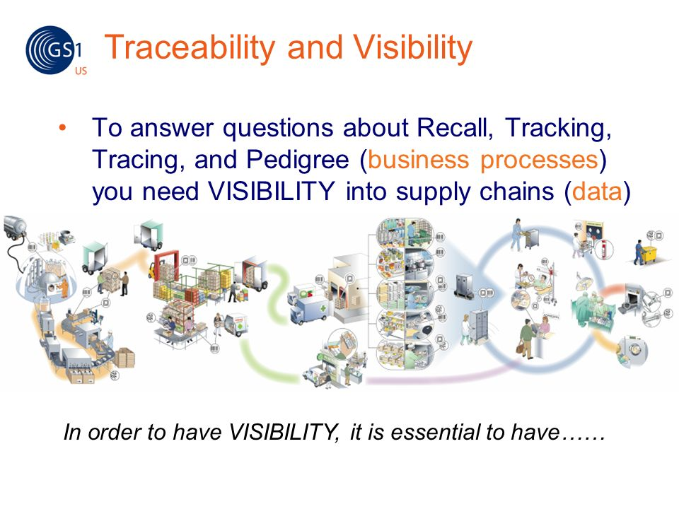 Traceability and Visibility
