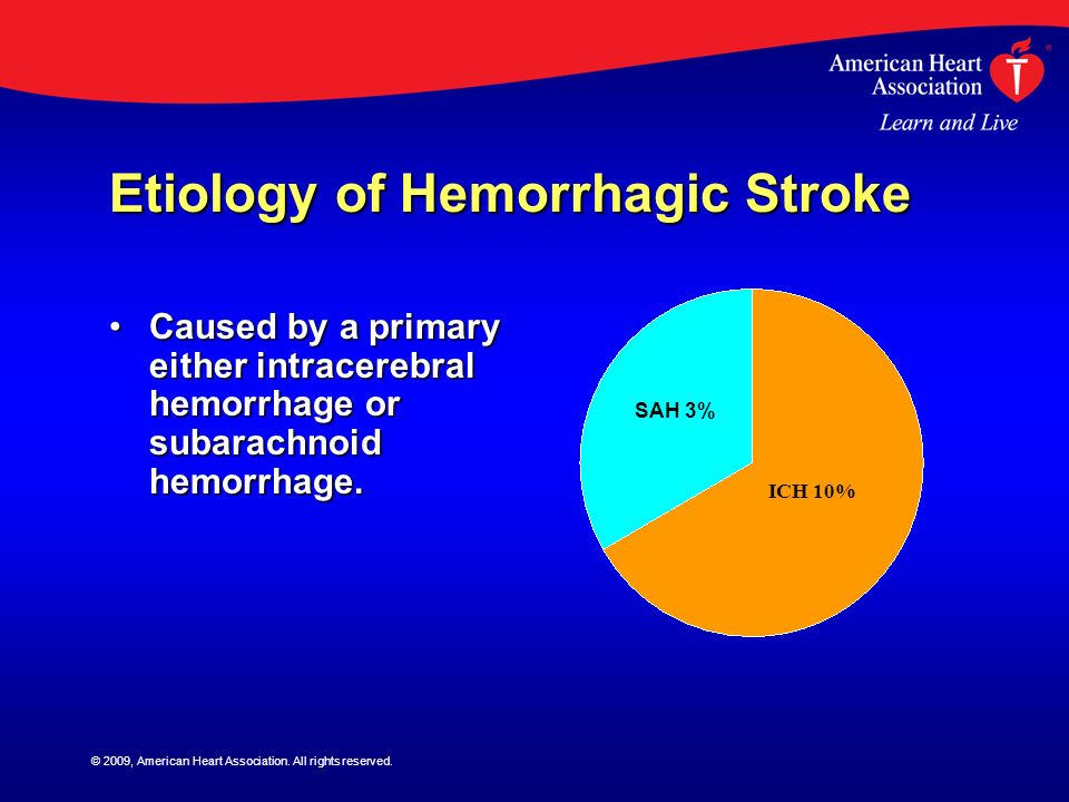 Etiology of Hemorrhagic Stroke