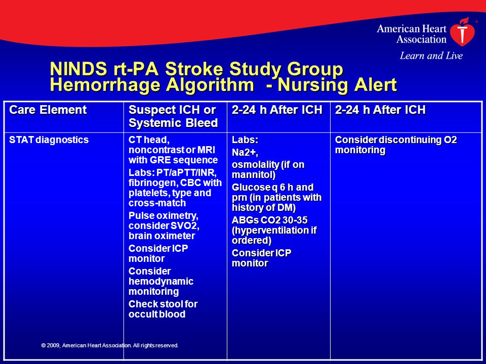 NINDS rt-PA Stroke Study Group Hemorrhage Algorithm - Nursing Alert