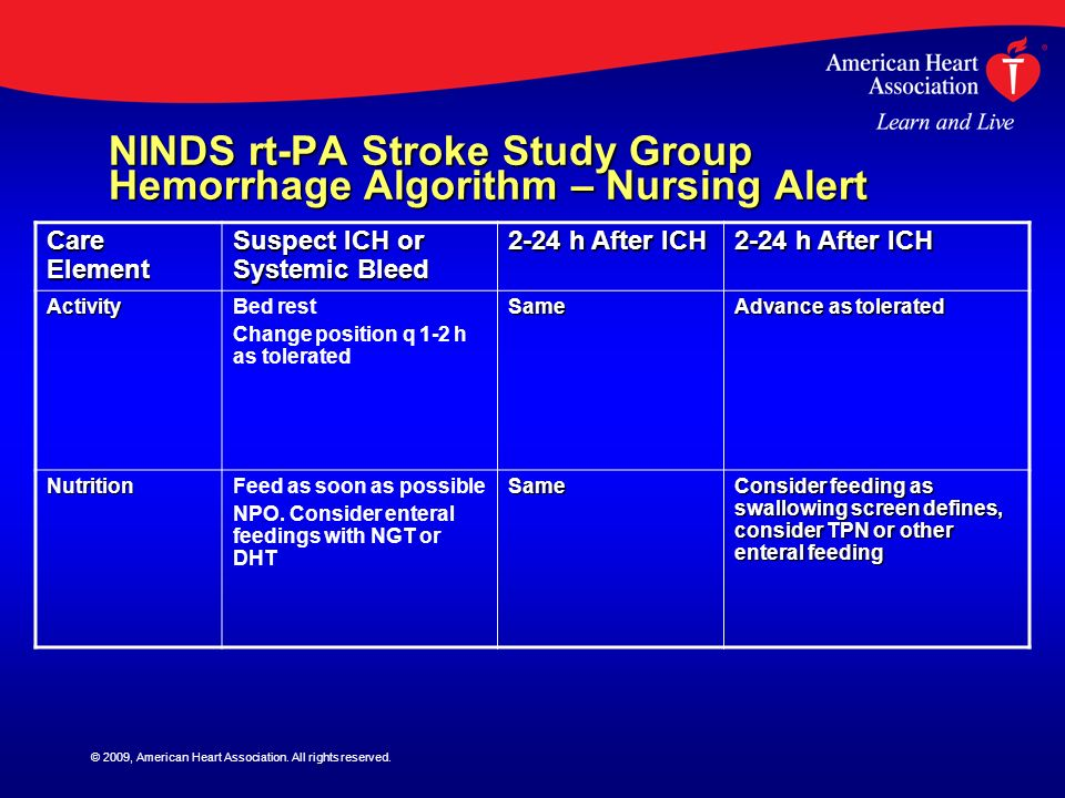 NINDS rt-PA Stroke Study Group Hemorrhage Algorithm – Nursing Alert