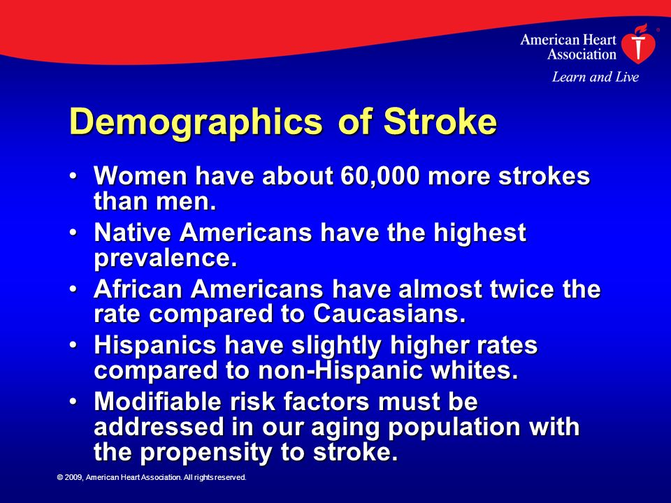 Demographics of Stroke