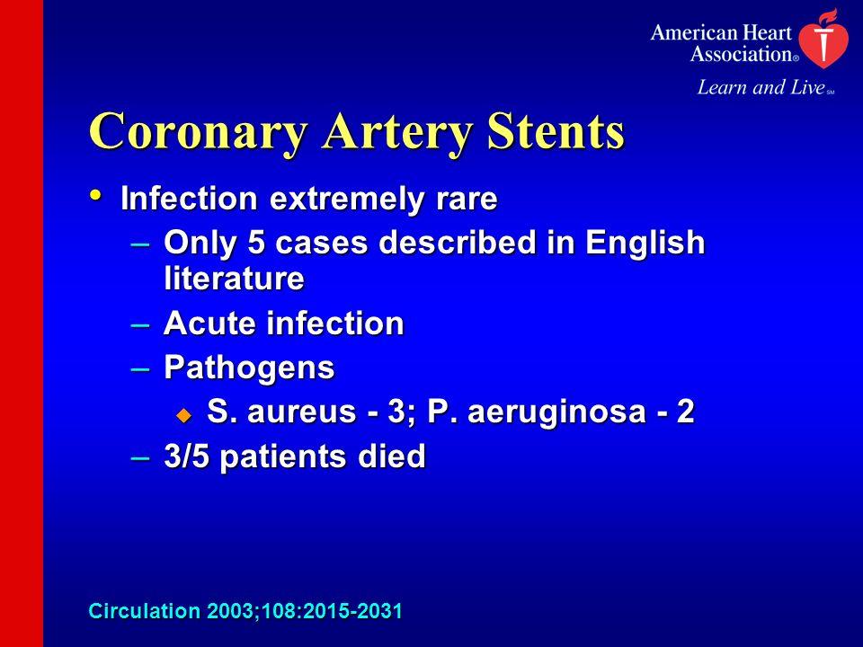 Coronary Artery Stents