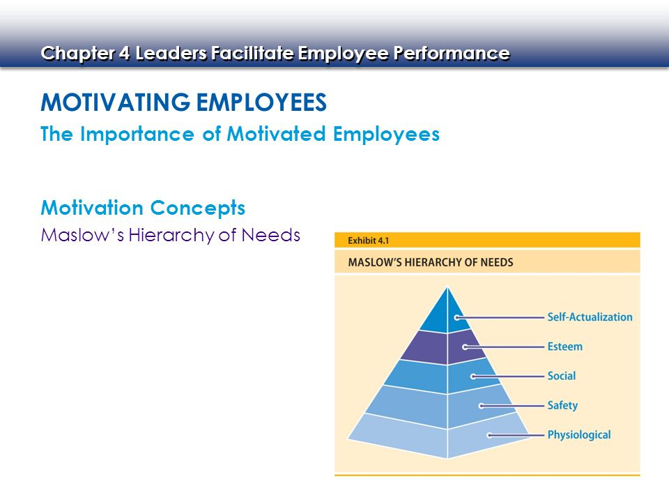 Motivating Employees The Importance of Motivated Employees