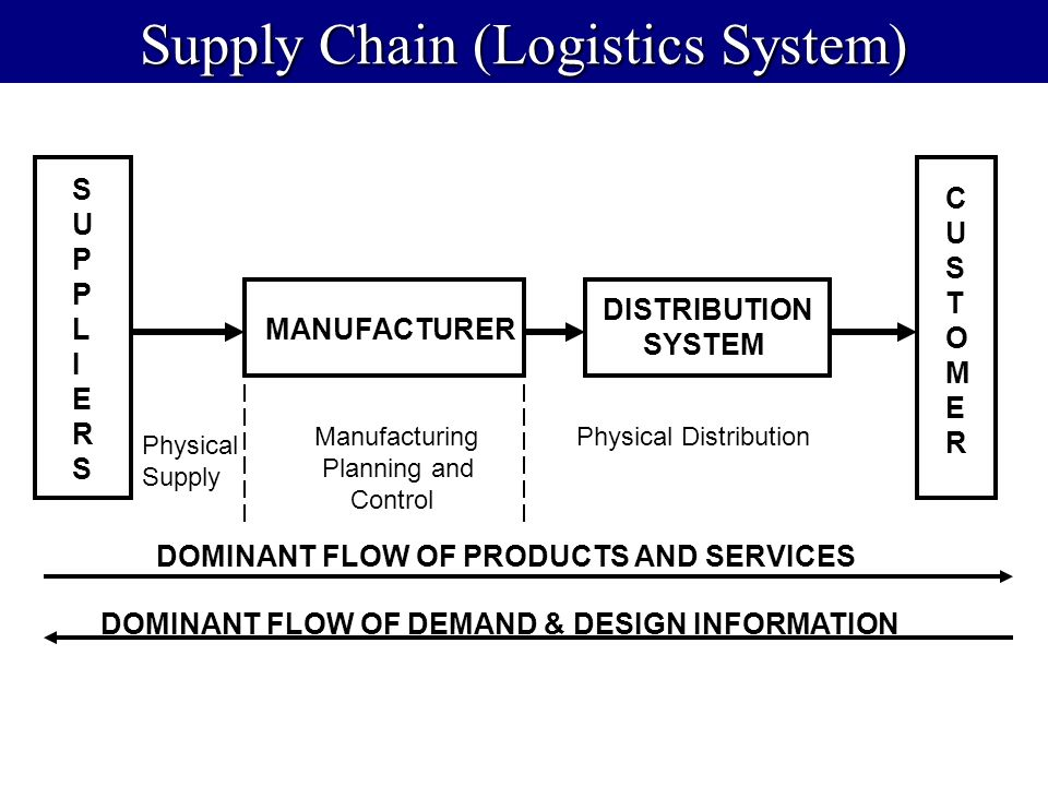 Lecture 27 Just In Time Manufacturing Ppt Video Online
