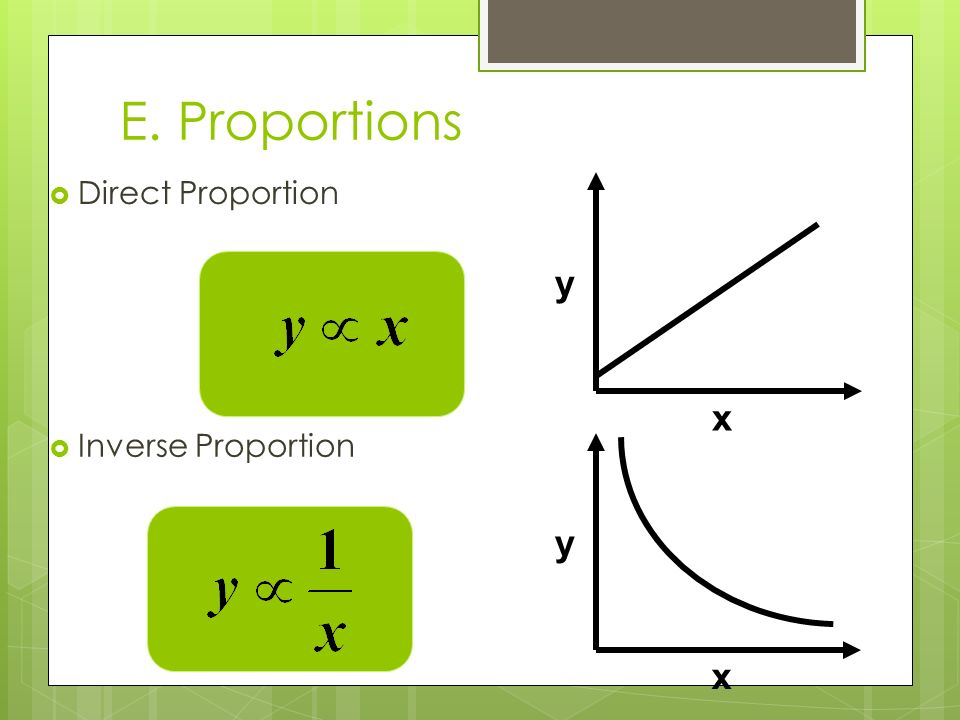 E. Proportions Direct Proportion y x Inverse Proportion y x